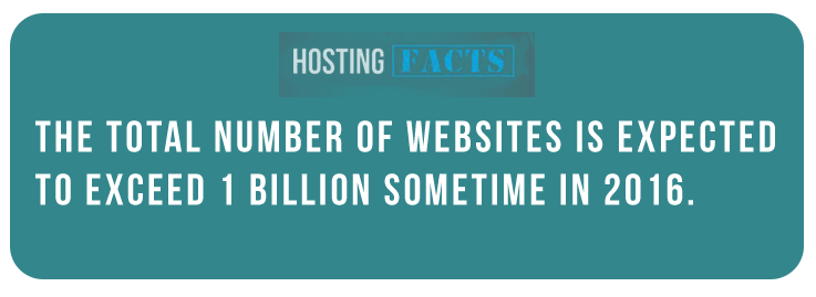 number of websites 1 billion in 2016
