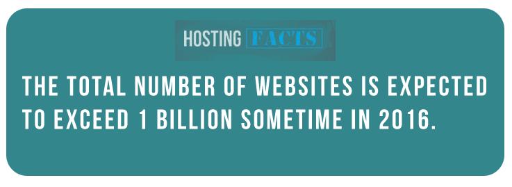 number of websites 1 billion in 2016