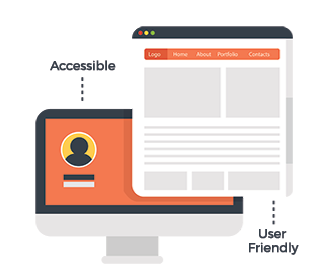 How to Make Websites User Friendly and Accessible for
