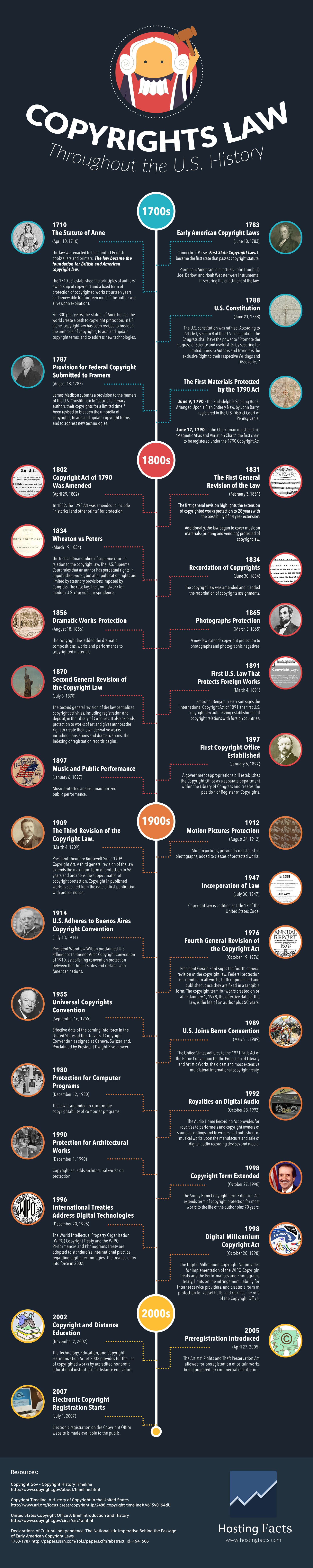 copyright-history-timeline-infographic