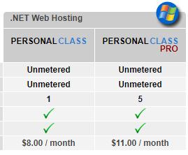 arvixe windows hosting