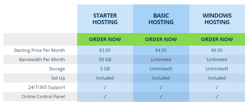 lunar pages shared hosting