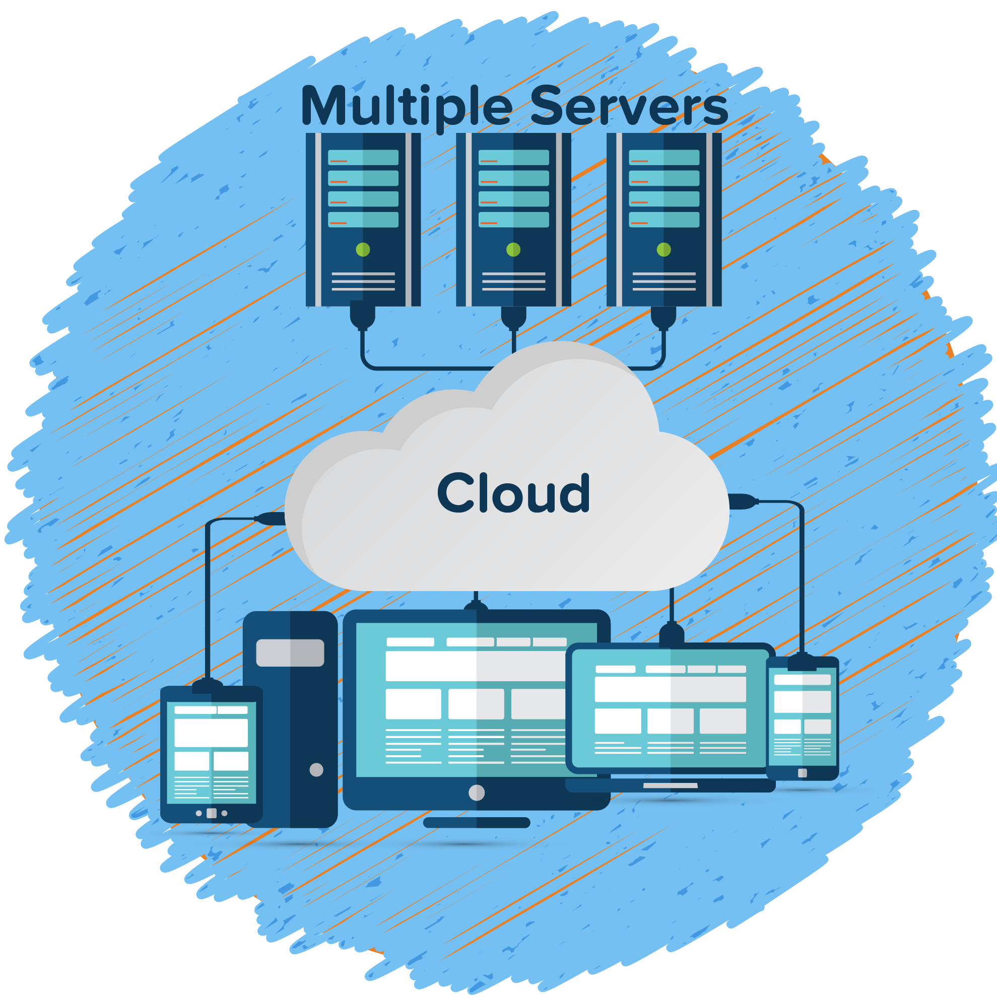 how cloud hosting works
