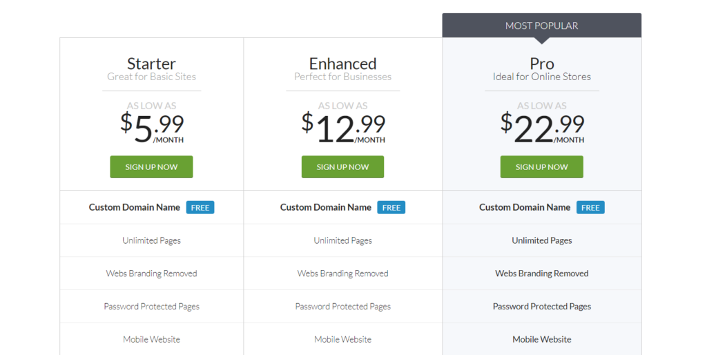 10 best website builders for small business inside look reviews