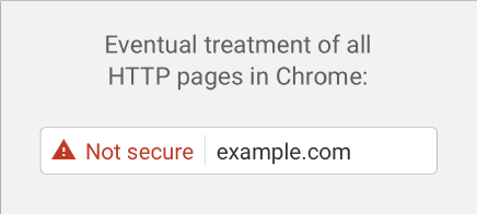 http is not secure
