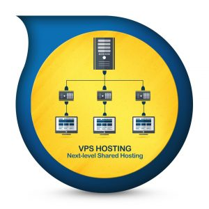 Different Types of Web Hosting Explained (Shared, VPS