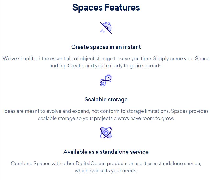 DigitalOcean Spaces Features