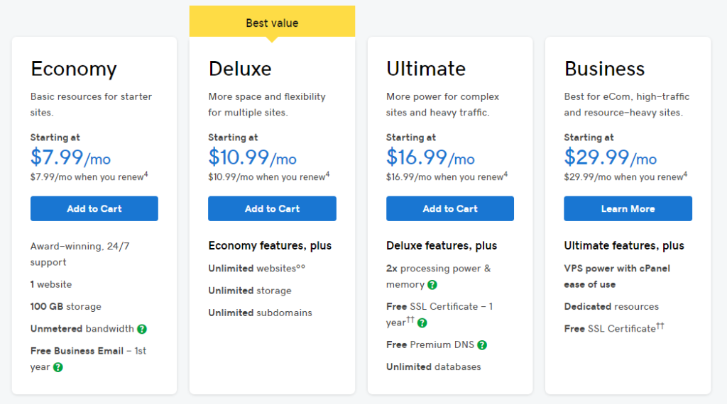 GoDaddy pricing