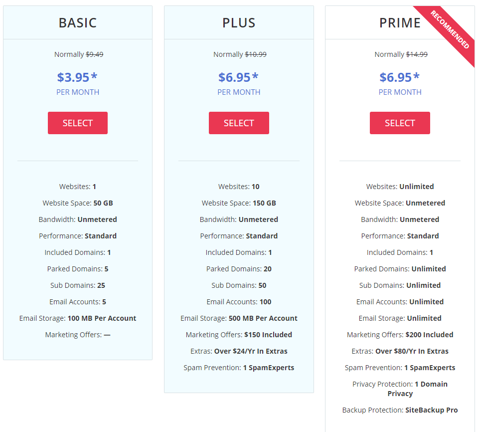 JustHost pricing and plans