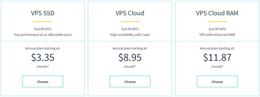 OVH pricing