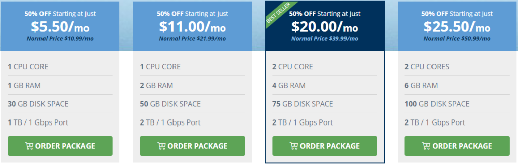 HostWinds pricing
