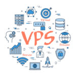 best VPS hosting review
