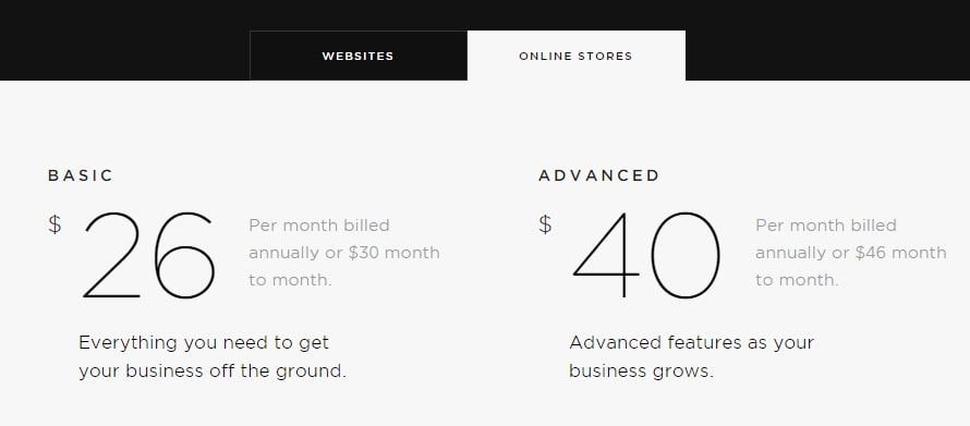 Squarespace online store pricing