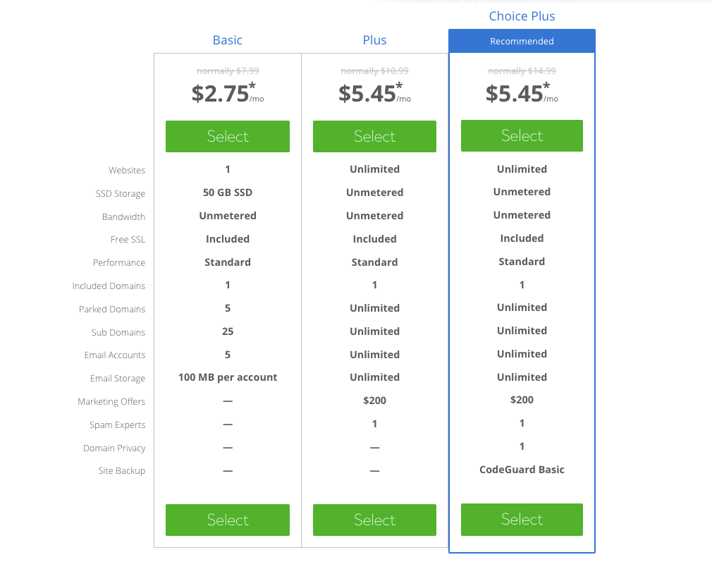 Bluehost plans and pricing tiers for 2019