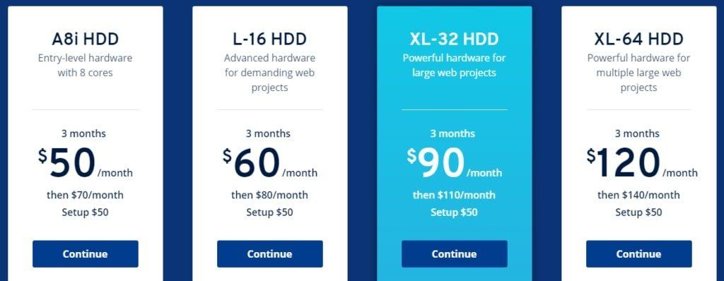 IONOS 1&1 Dedicated Server pricing