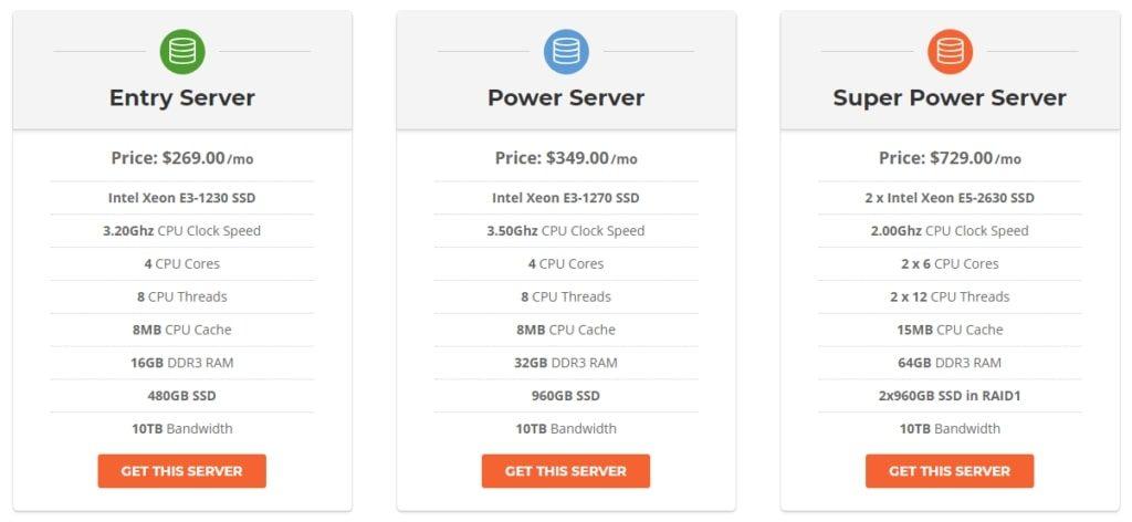 SiteGround Dedicated Server pricing