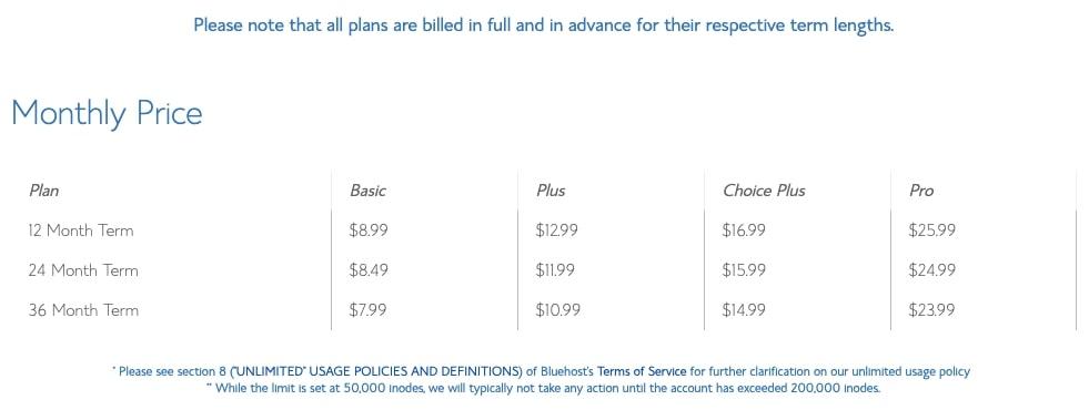 Bluehost-Verlängerungspreise