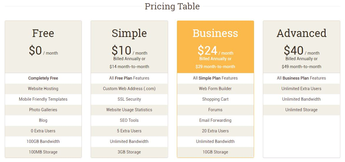 DoodleKit pricing and plans