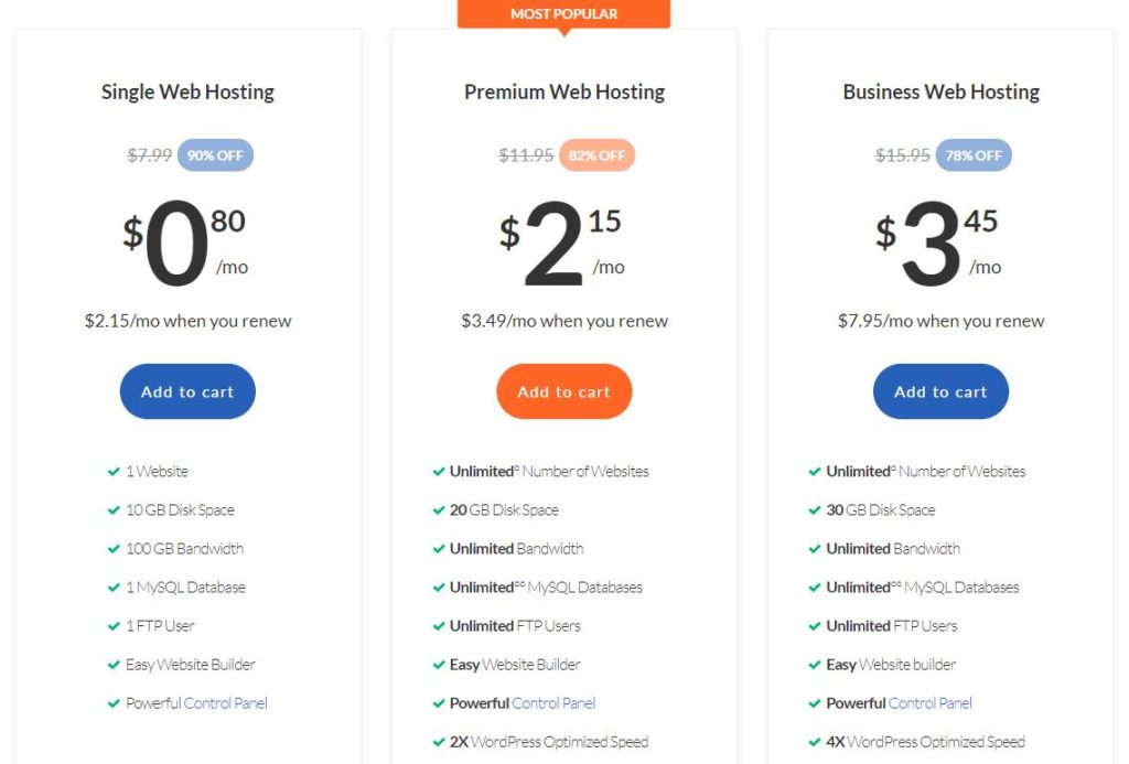 Hosting24 pricing and plans