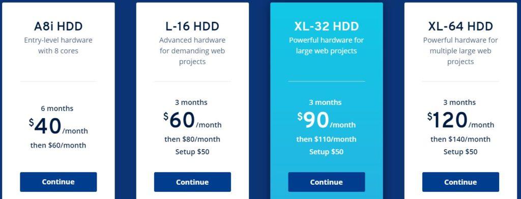 IONOS Dedicated Server Pricing