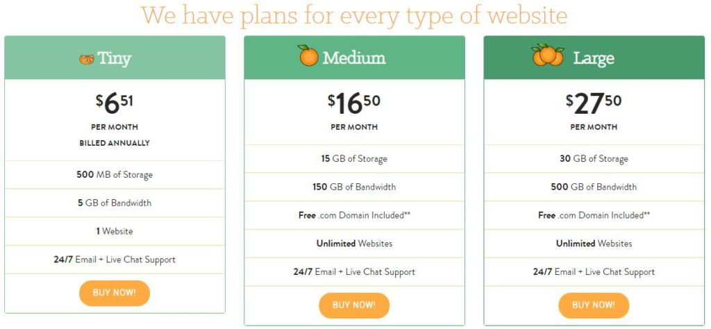 A Small Orange pricing and plans