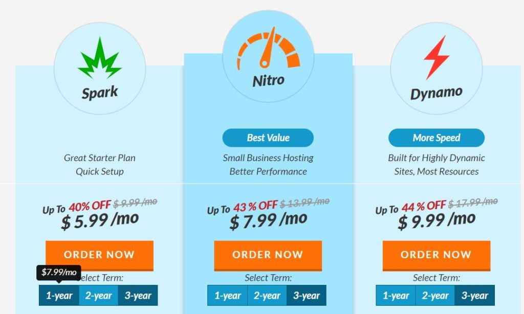 Web Hosting Hub pricing and plans
