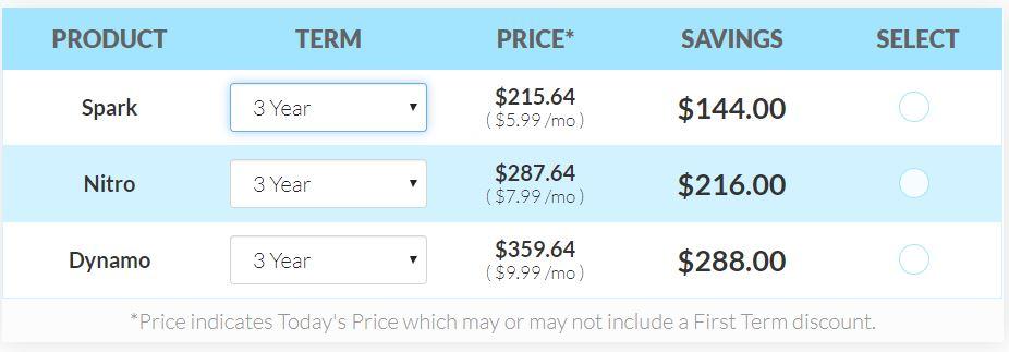 Web Hosting Hub pricing