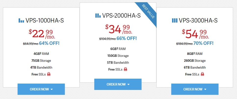 InMotion VPS pricing and plans