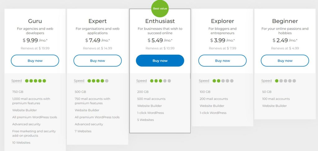 One-com pricing and plans