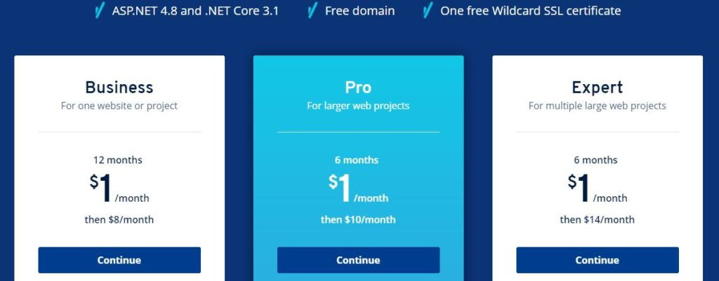 Ionos shared windows hosting pricing