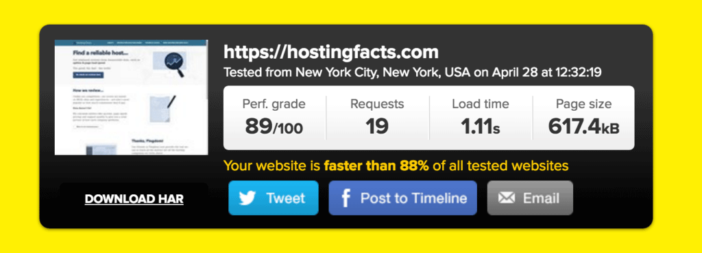 HostingFacts pingdom speed