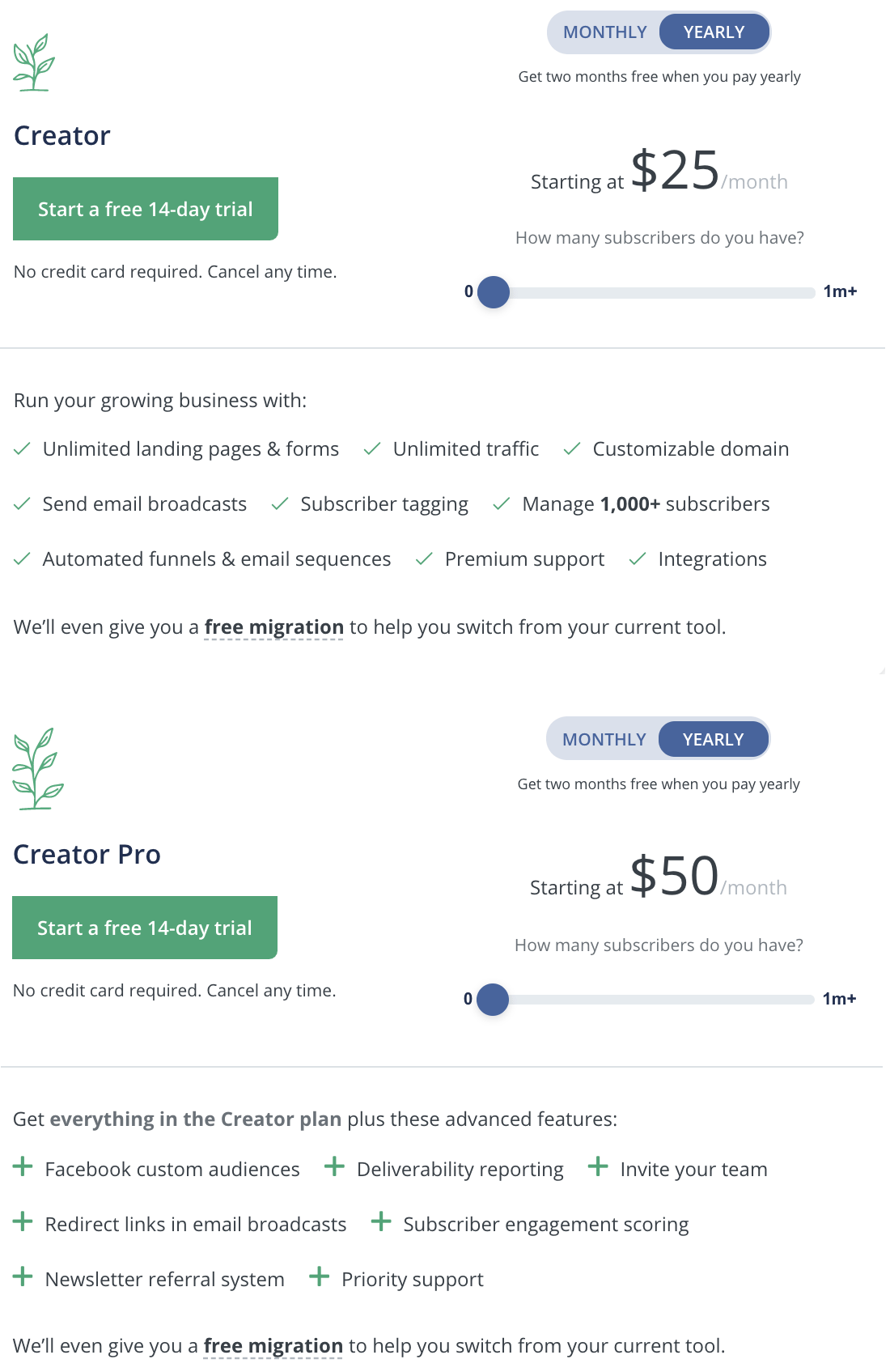 ConvertKit pricing plans