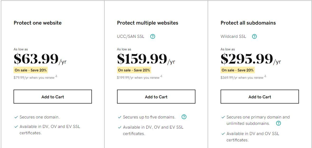 GoDaddy SSL Ceritificates prices